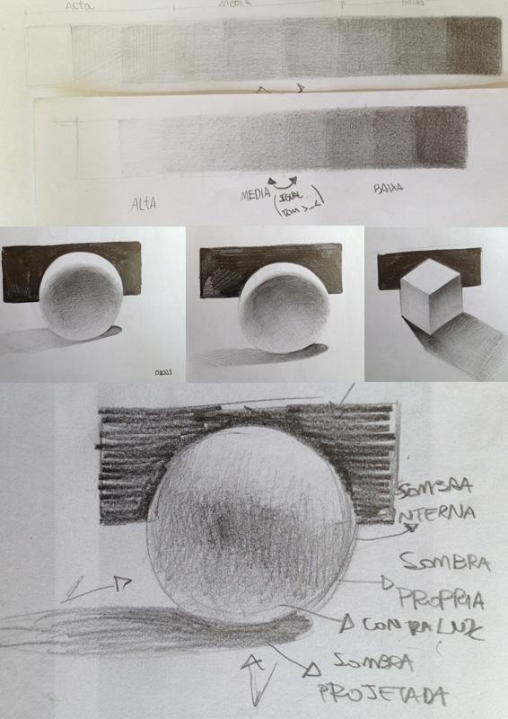 01/02/13 -Técnica de Pintura na Quanta – Estudo com grafite